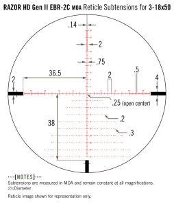 Razor® HD Gen II 3-18x50 FFP EBR2C-MRAD aresmaxima.com