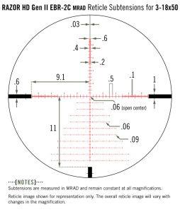 Razor® HD Gen II 3-18x50 FFP EBR2C-MRAD