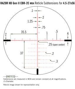 Razor HD Gen II 4.5-27x56 EBR-2C MOA aresmaxima.com