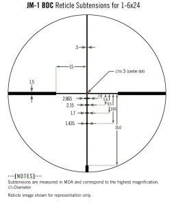 Razor® HD Gen II 1-6x24 JM-1 BDC aresmaxima.com