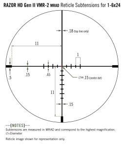Razor® HD Gen II 1-6x24 MRAD aresmaxima.com