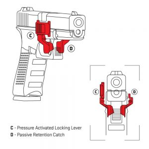 FAB Defense SCORPUS Level 2 Glock aresmaxima.com
