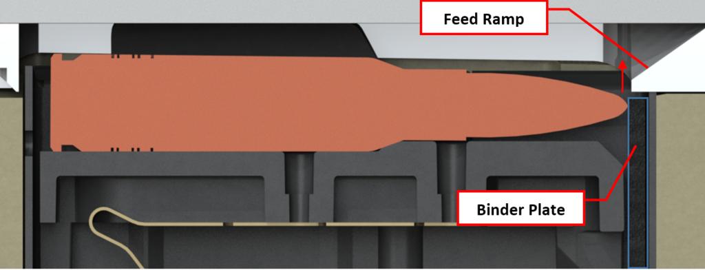 Caricatore in metallo MDT (a breve azione) con piastra blinder aresmaxima.com
