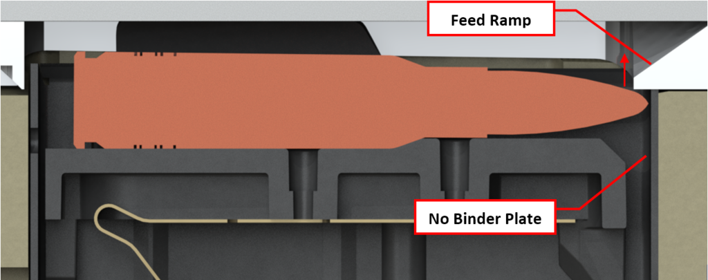 Caricatore in metallo MDT (a cortocircuito) senza piastra parafulmine aresmaxima.com